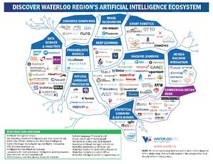 Waterloo's artificial intelligence cluster map